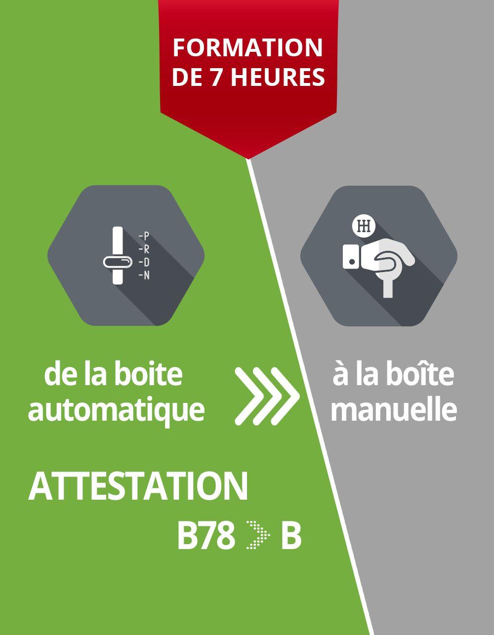 attestation_b78_b